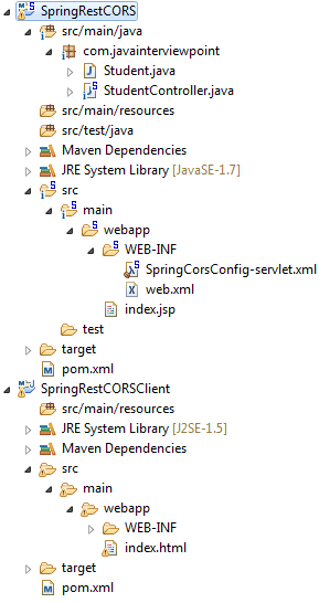 Enable CORS in Spring Restful Web Services